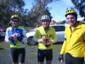 Kyabram riders content in their local road knowledge